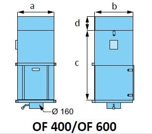 Fumex Ölnebelfilter OF 400 / OF 600