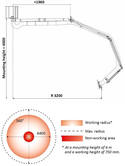 prb-5000-125-abmessung