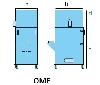 Fumex Ölnebelfilter OMF mit Ventilator