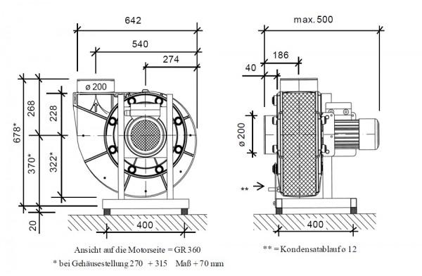 Radialventilator FRv 200/6/D/EX, EEx e II T 3, 120 - 800 m³/h, 6-polig
