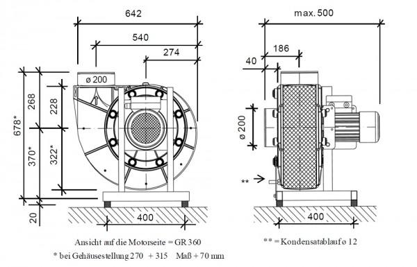 Radialventilator FRv 200/225/4/D/Exde, EEx de II T 4, 150 - 1680 m³/h, 4-polig