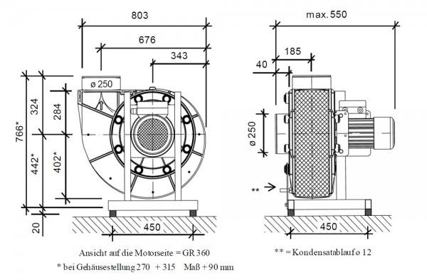Radialventilator FRv 250/280/6/D/PTC, 280 - 2050 m³/h, 6-polig