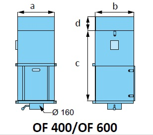 fumex-oelnebel-filter-of-400-600-skizze
