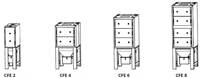 fumex-patronenfilteranlage-typ-cfe-alle-modelle