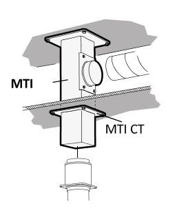 Fumex Deckenkonsole MTI für Absaugarm ME Ø 100 mm, Standard