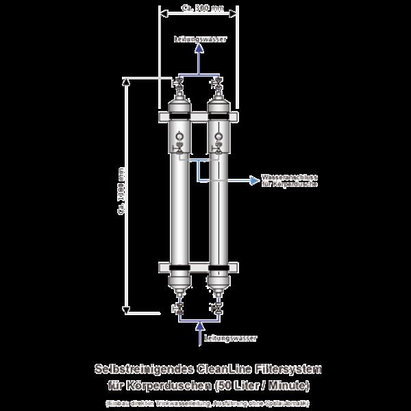 B-Safety CleanLine Filtersystem BR 010 550 für Notduschen