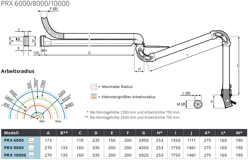 abmessung-prx-6000-8000-10000