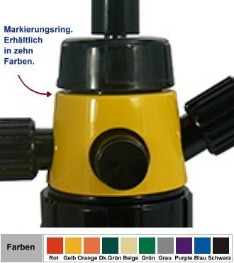 Oil Safe Pumpen Blenden