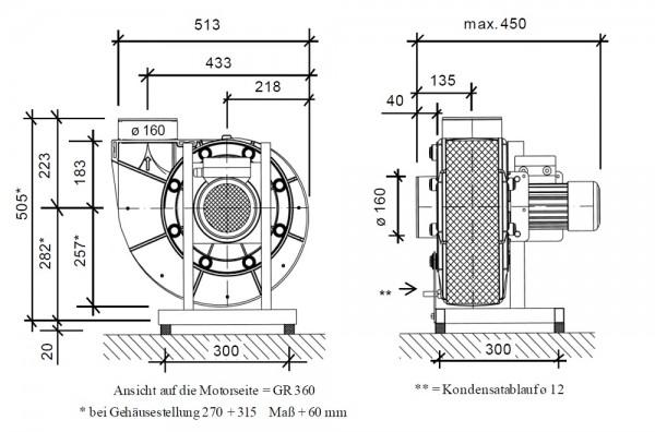 Radialventilator FRv 160/180/2/D/PTC, 240 - 1700 m³/h, 2-polig